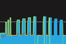 VO2-max inervaller på landsvägsracern emd samma FTP inställt som på tempohojen