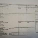 9 A4-sidor med träningsschema